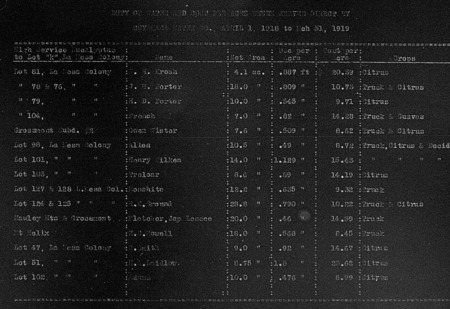 List of customers on blueprint paper library digital list of customers on blueprint paper malvernweather Image collections